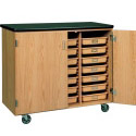 Click here for more Mobile Tote Tray Storage Cabinet by Diversified by Worthington