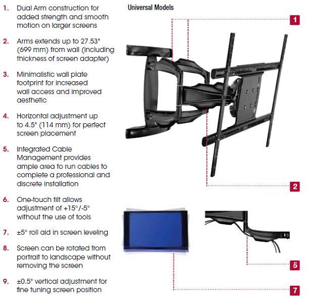 sa771pu-articulating-wall-arm-for-37-71-flat-panel-screens
