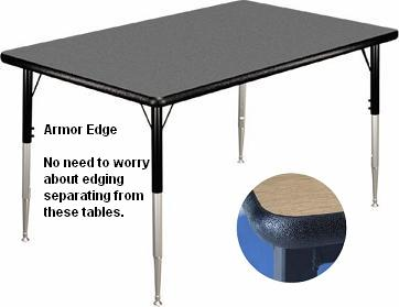 armor-edge-activity-table