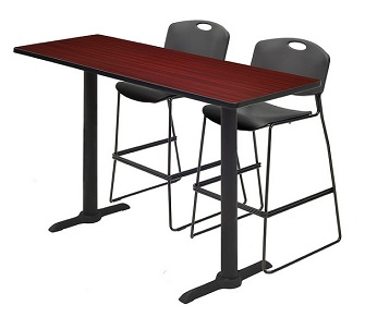 cain-caf-training-tables-by-regency