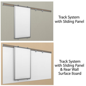 Best Rite Sliding Whiteboard Track Systems