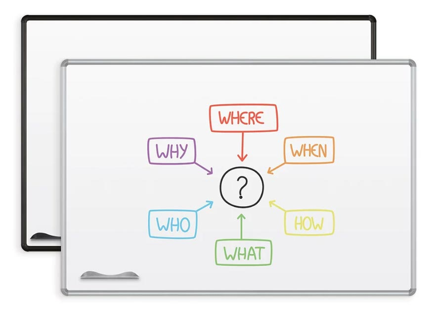 Storytelling Dry Erase Whiteboard