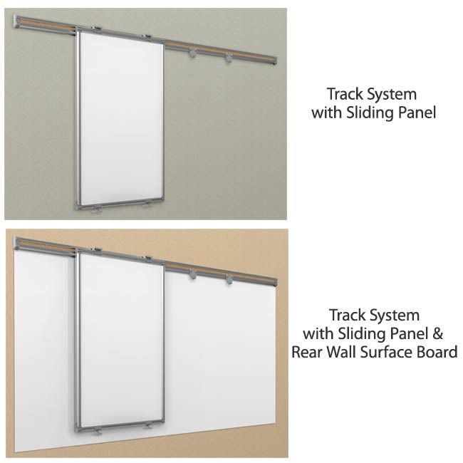 All Sliding Whiteboard Track System By Best Rite Options Dry Erase